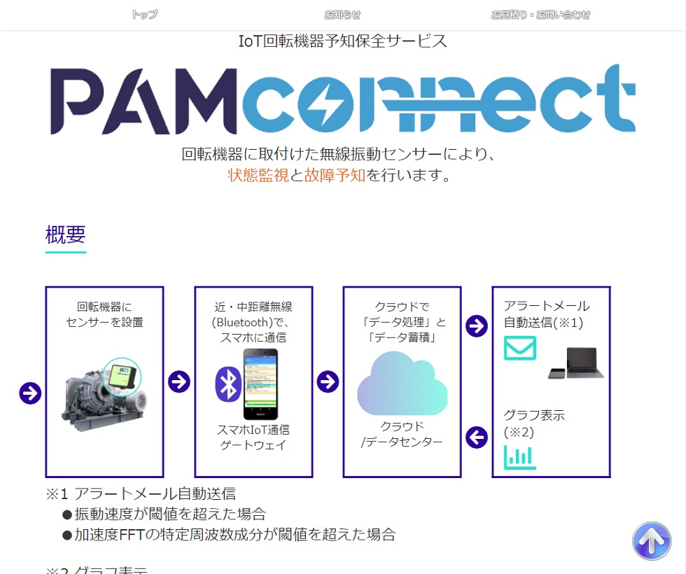 pamconnect02